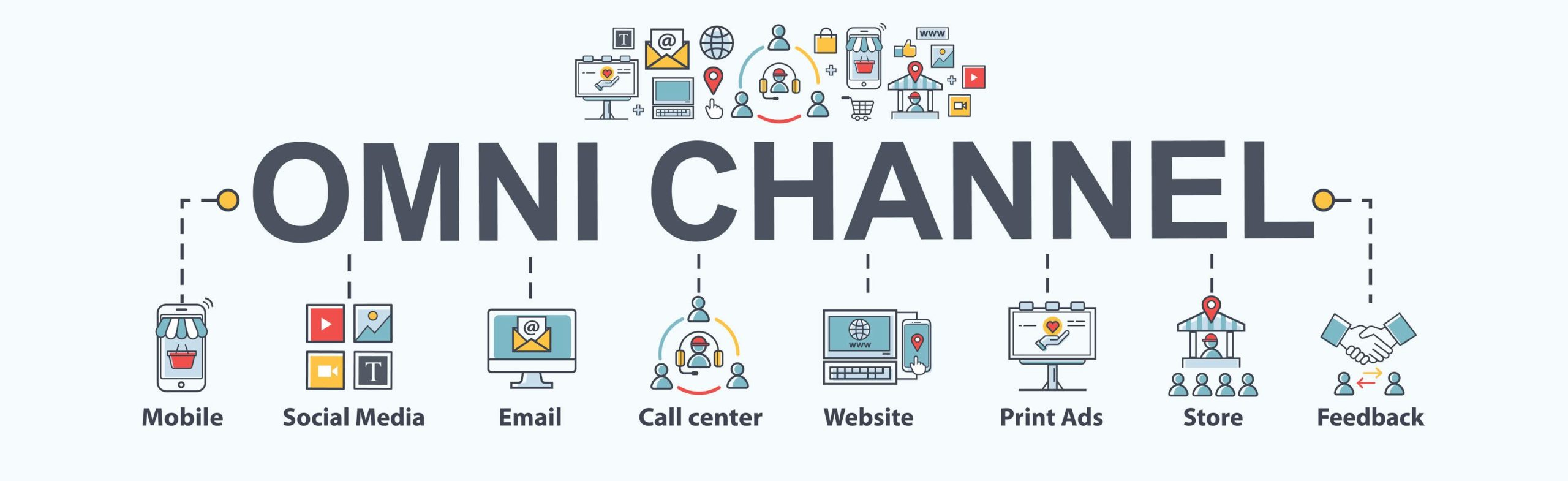 The Importance Of Omnichannel Marketing